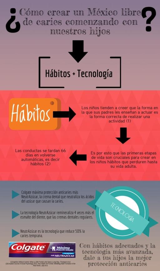 Neutrazucar - Infografia Dia del Niño VF1